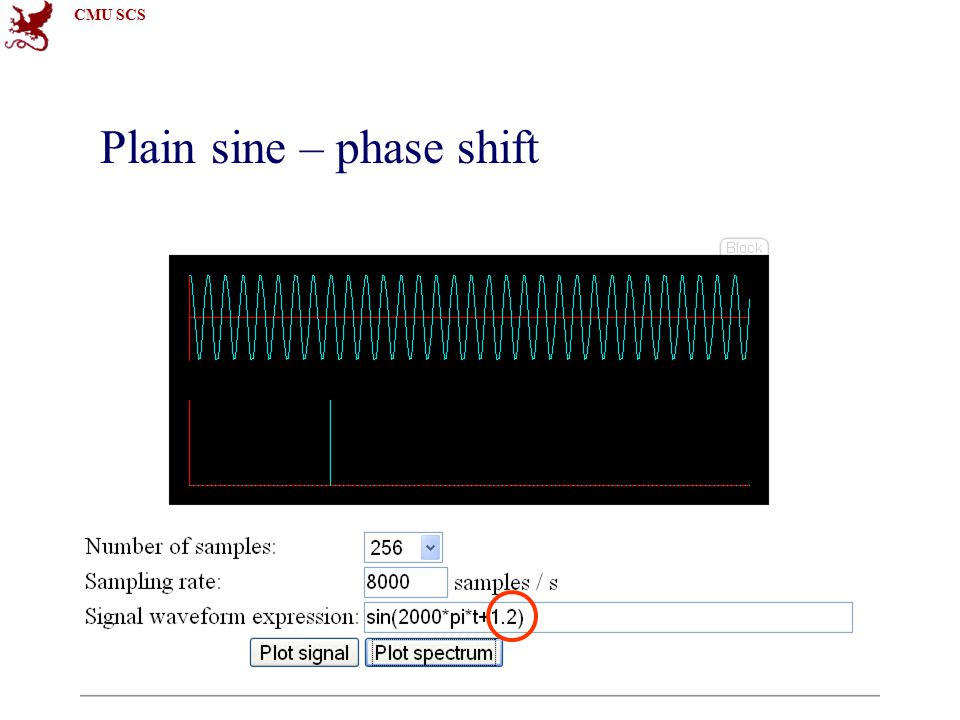 CMU SCS 15-826Copyright: C. Faloutsos (2013)46 Plain sine – phase shift