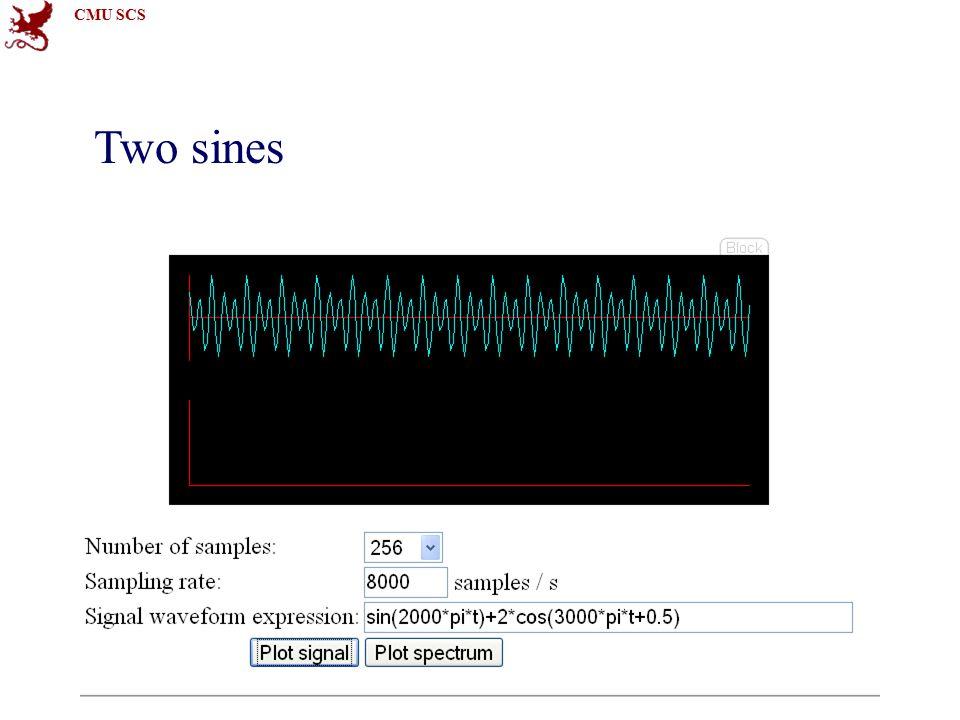 CMU SCS 15-826Copyright: C. Faloutsos (2013)48 Two sines