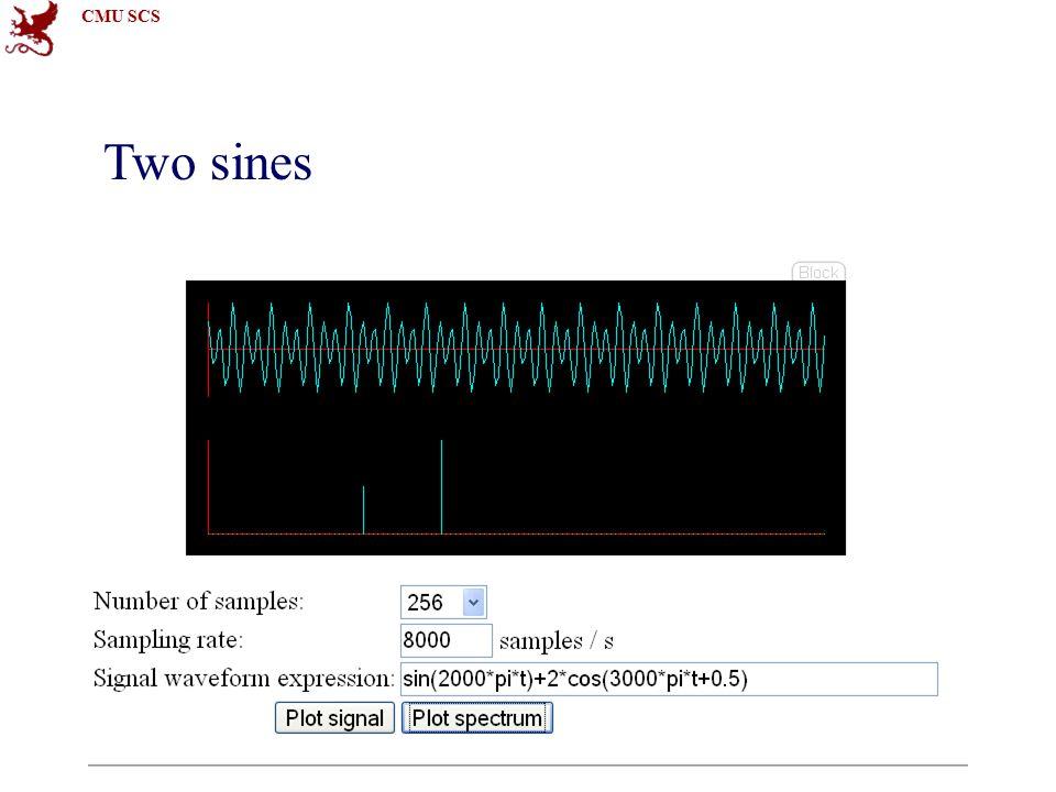 CMU SCS 15-826Copyright: C. Faloutsos (2013)49 Two sines