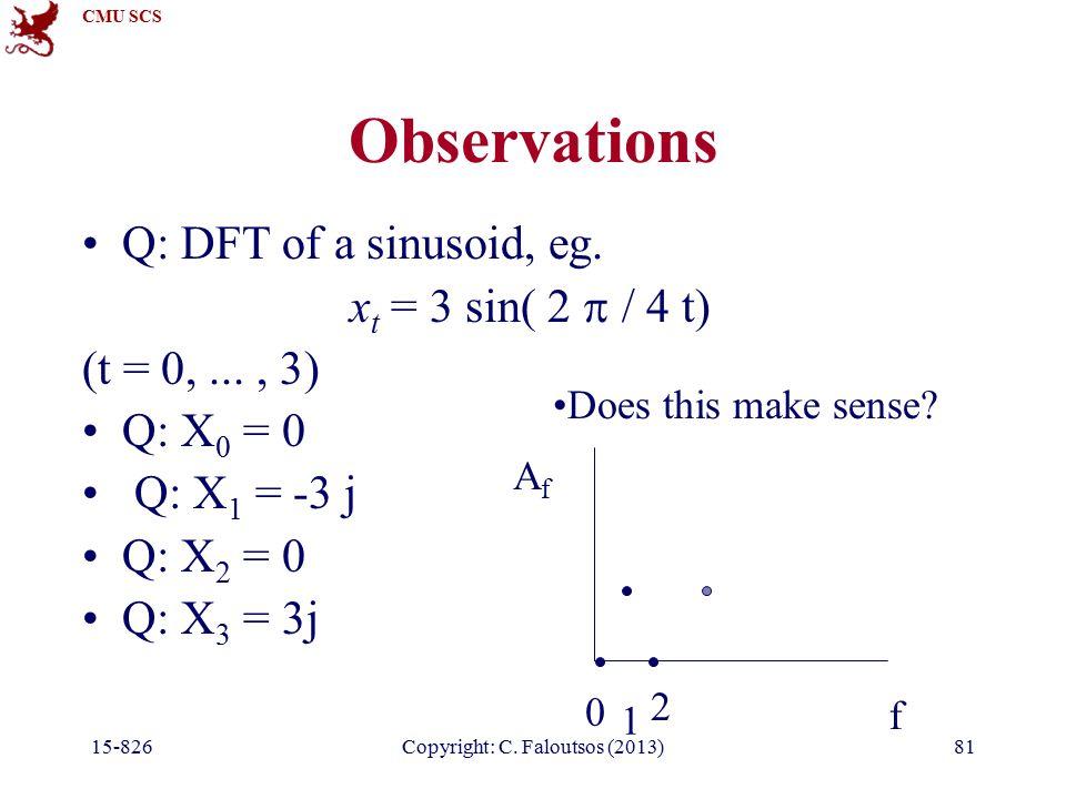 CMU SCS 15-826Copyright: C. Faloutsos (2013)81 Q: DFT of a sinusoid, eg.