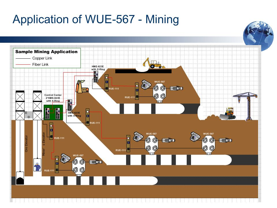 18 Application of WUE-567 - Mining