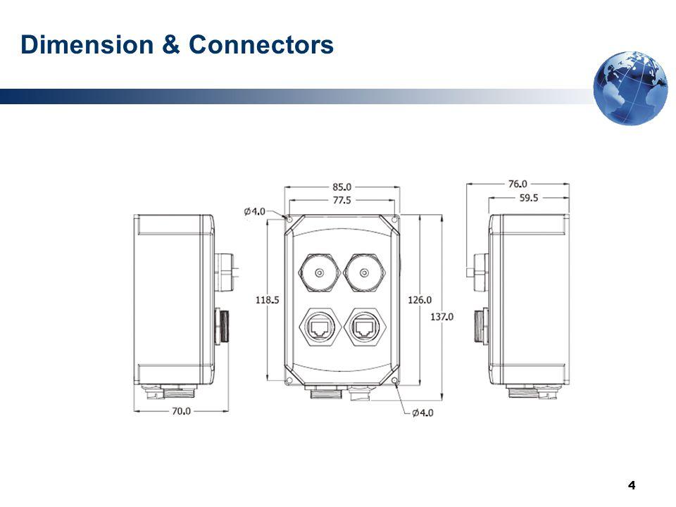 4 Dimension & Connectors