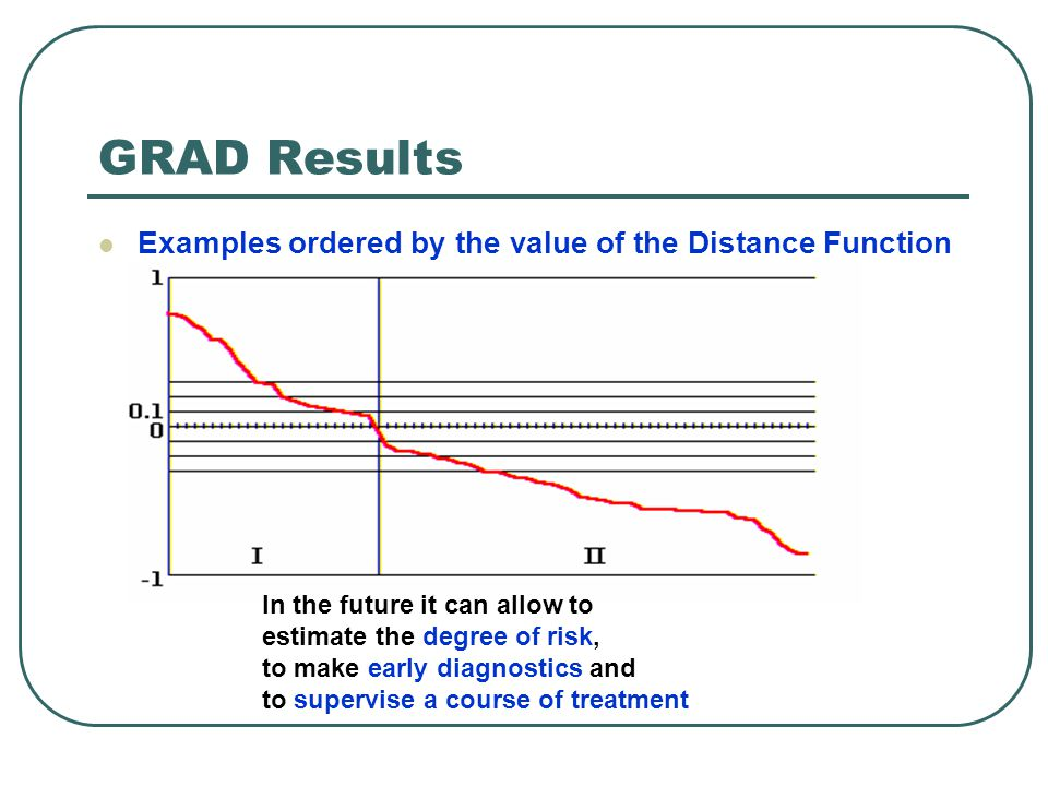 GRAD Results Examples ordered by the value of the Distance Function In the future it can allow to estimate the degree of risk, to make early diagnostics and to supervise a course of treatment