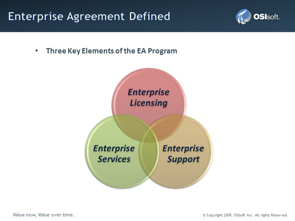 Value now, Value over time. © Copyright 2009, OSIsoft Inc. All rights Reserved. Three Key Elements of the EA Program