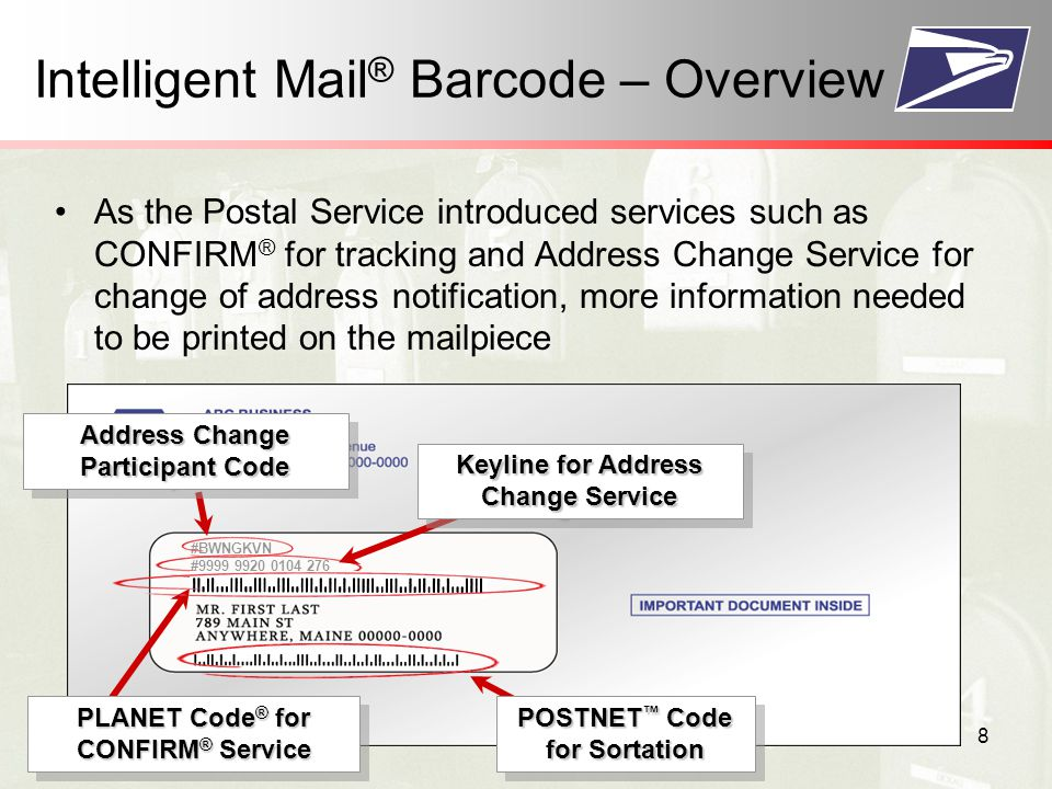 9 #BWNGKVN #9999 9920 0104 276 POSTNET ™ Code for Sortation PLANET ® Code for CONFIRM ® Service Address Change Participant Code Keyline for Address Change Service With all this extra information, the mailpiece was cluttered and in need of a serious make over Intelligent Mail ® Barcode – Overview
