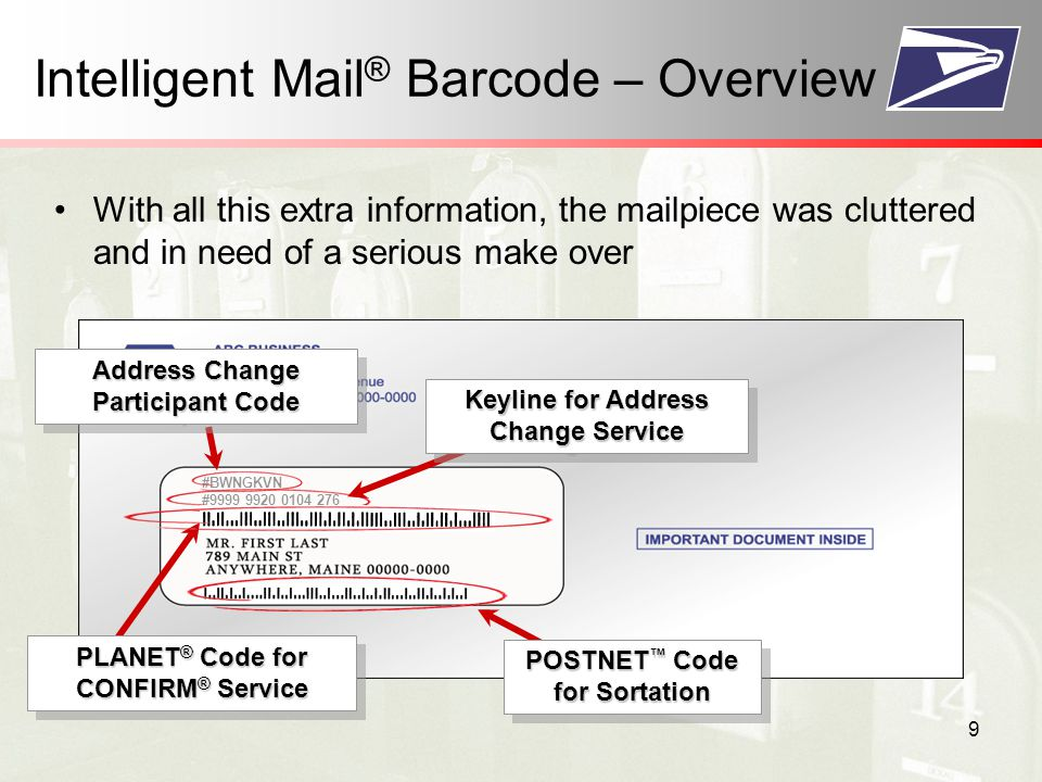 10 So, the Postal Service undertook the task of creating a new barcode… It would need to be smarter… Different information… A barcode that could hold more information… A better barcode than the POSTNET ™… Intelligent… Intelligent Mail ® Barcode – Overview