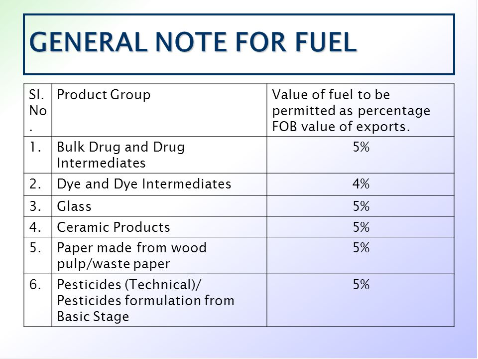 GENERAL NOTE FOR FUEL Sl. No. Product GroupValue of fuel to be permitted as percentage FOB value of exports. 1.Bulk Drug and Drug Intermediates 5% 2.D