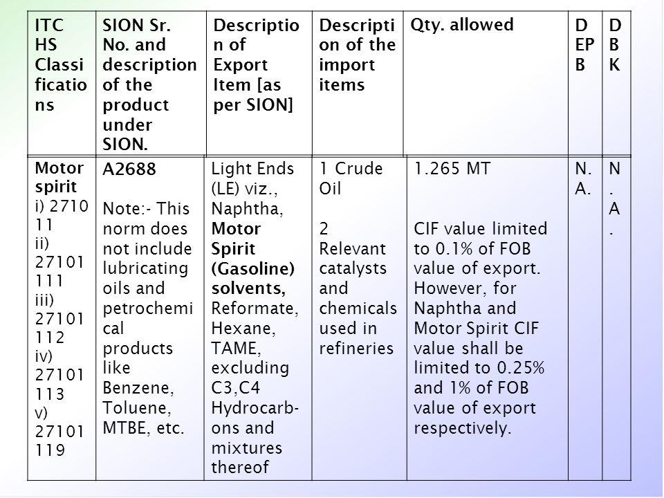 ITC HS Classi ficatio ns SION Sr. No. and description of the product under SION. Descriptio n of Export Item [as per SION] Descripti on of the import