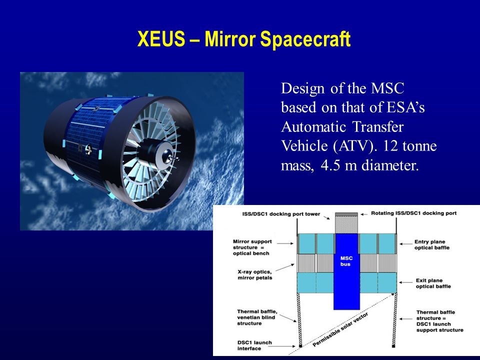 XEUS – Mirror Spacecraft Design of the MSC based on that of ESA's Automatic Transfer Vehicle (ATV).