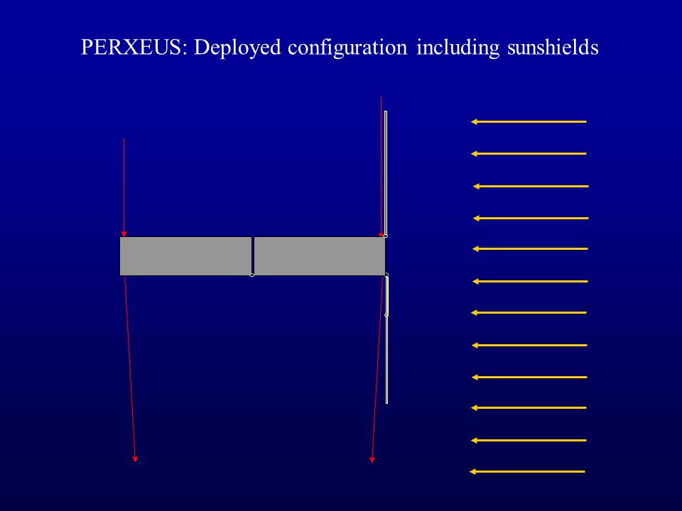 PERXEUS: Deployed configuration including sunshields