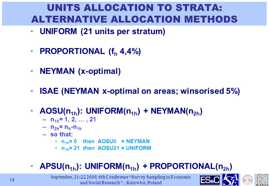 September, , 6th Conference Survey Sampling in Economic and Social Research , Katowice, Poland 18 UNITS ALLOCATION TO STRATA: ALTERNATIVE ALLOCATION METHODS UNIFORM (21 units per stratum) PROPORTIONAL (f h 4,4%) NEYMAN (x-optimal) ISAE (NEYMAN x-optimal on areas; winsorised 5%) AOSU(n 1h ): UNIFORM(n 1h ) + NEYMAN(n 2h ) –n 1h = 1, 2, …, 21 –n 2h = n h -n 1h –so that: n 1h = 0 then AOSU0 = NEYMAN n 1h = 21 then AOSU21 = UNIFORM APSU(n 1h ): UNIFORM(n 1h ) + PROPORTIONAL(n 2h )
