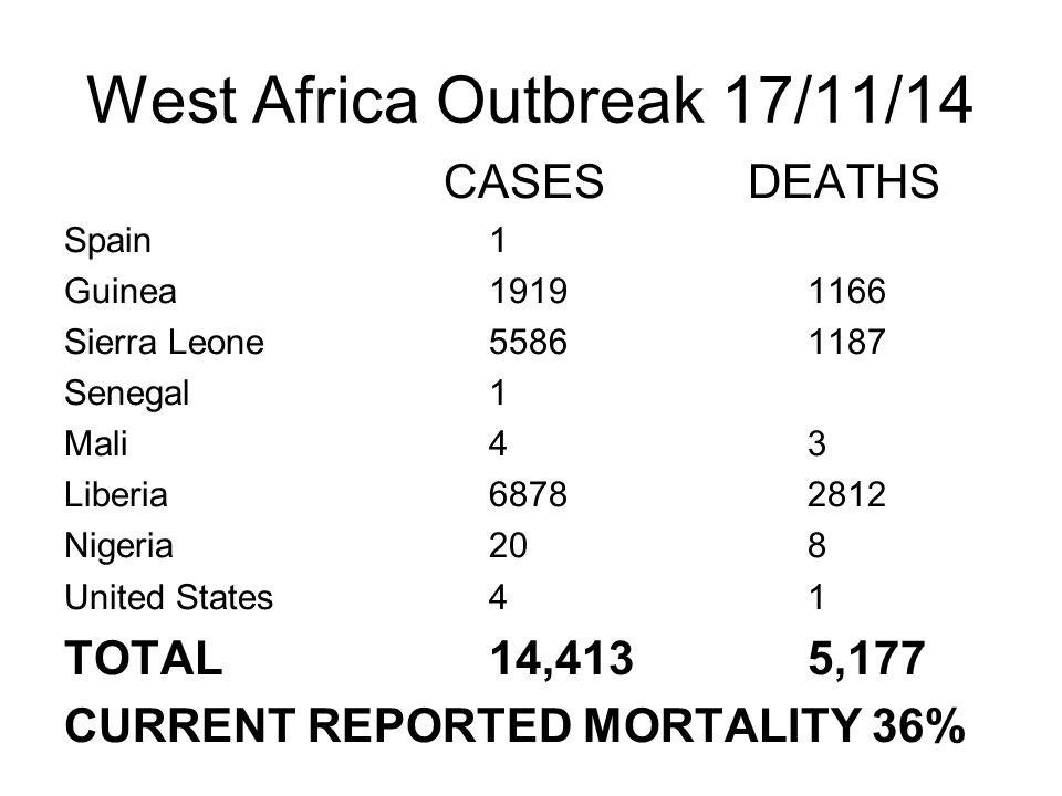 West Africa Outbreak 17/11/14 CASES DEATHS Spain 1 Guinea 1919 1166 Sierra Leone 55861187 Senegal 1 Mali 4 3 Liberia 68782812 Nigeria 208 United State