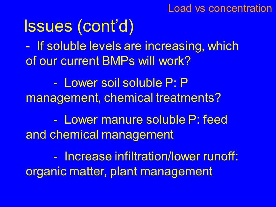 Issues (cont'd) Load vs concentration - If soluble levels are increasing, which of our current BMPs will work? - Lower soil soluble P: P management, c