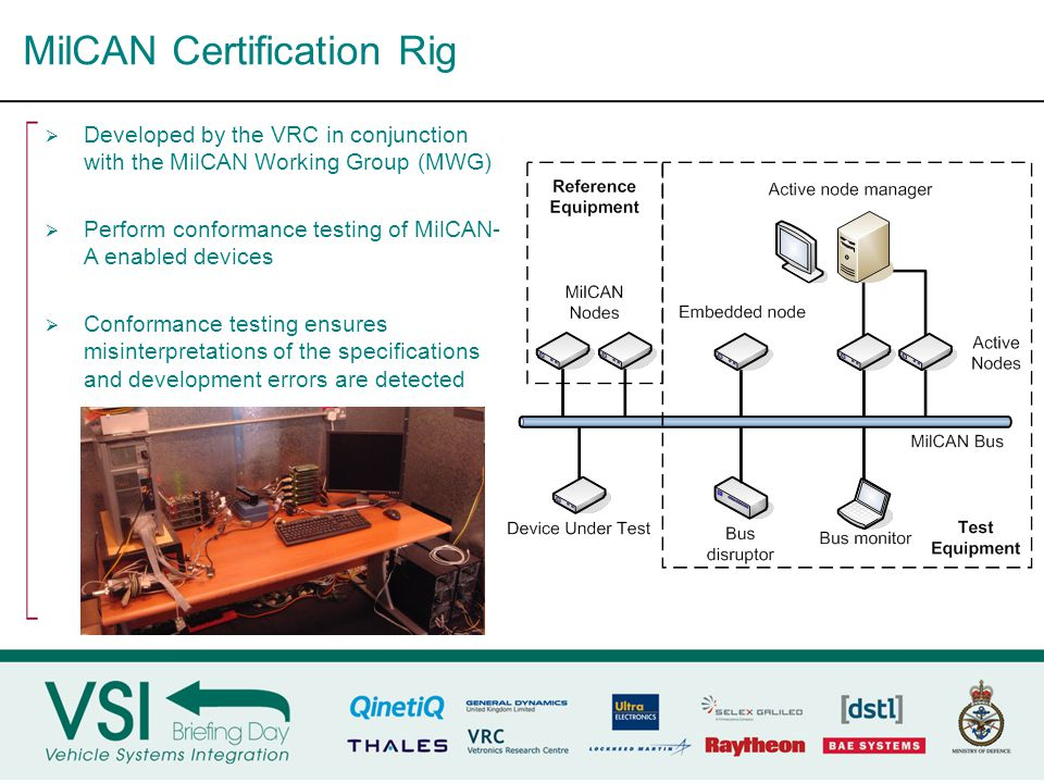 MilCAN Certification Rig  Developed by the VRC in conjunction with the MilCAN Working Group (MWG)  Perform conformance testing of MilCAN- A enabled devices  Conformance testing ensures misinterpretations of the specifications and development errors are detected