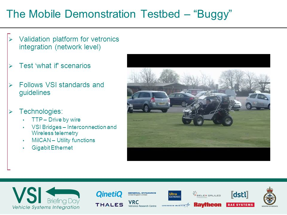 Buggy – The Electronic Architecture  Service Oriented Architecture  Emphasis on Modularity & Integration  Methodologies developed on VVV Project  Integration Example