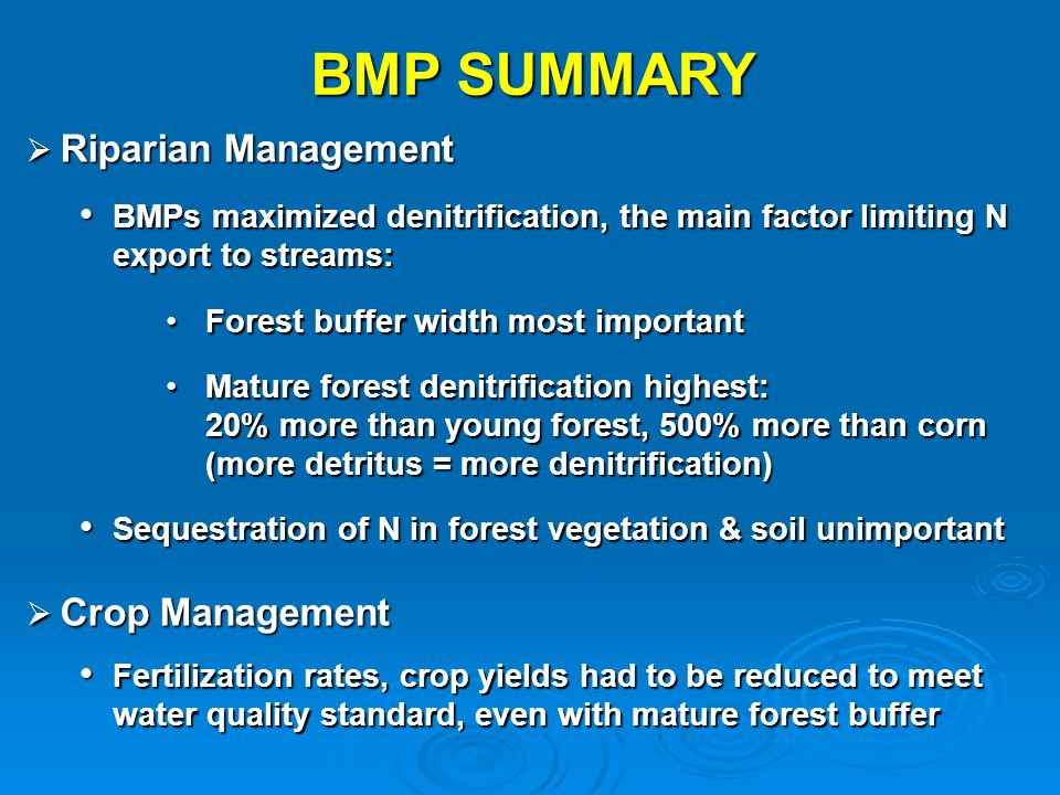  Riparian Management BMPs maximized denitrification, the main factor limiting N export to streams: BMPs maximized denitrification, the main factor limiting N export to streams: Forest buffer width most importantForest buffer width most important Mature forest denitrification highest: 20% more than young forest, 500% more than corn (more detritus = more denitrification)Mature forest denitrification highest: 20% more than young forest, 500% more than corn (more detritus = more denitrification) Sequestration of N in forest vegetation & soil unimportant Sequestration of N in forest vegetation & soil unimportant  Crop Management Fertilization rates, crop yields had to be reduced to meet water quality standard, even with mature forest buffer Fertilization rates, crop yields had to be reduced to meet water quality standard, even with mature forest buffer BMP SUMMARY
