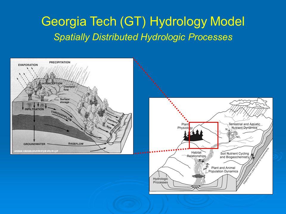 Georgia Tech (GT) Hydrology Model Spatially Distributed Hydrologic Processes snobear.colorado.edu/IntroHydro/hydro.gif