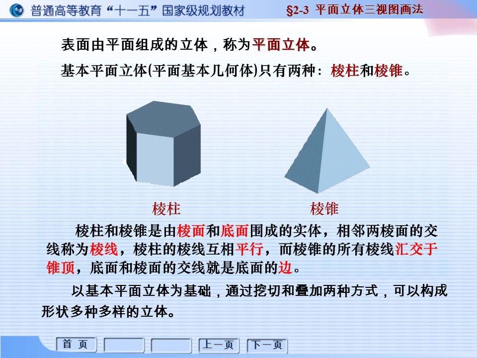 首 页 首 页 上一页 下一页 平面立体 表面由平面组成的立体,称为平面立体。 §2-3 平面立体三视图画法 以基本平面立体为基础,通过挖切和叠加两种方式,可以构成 形状多种多样的立体。