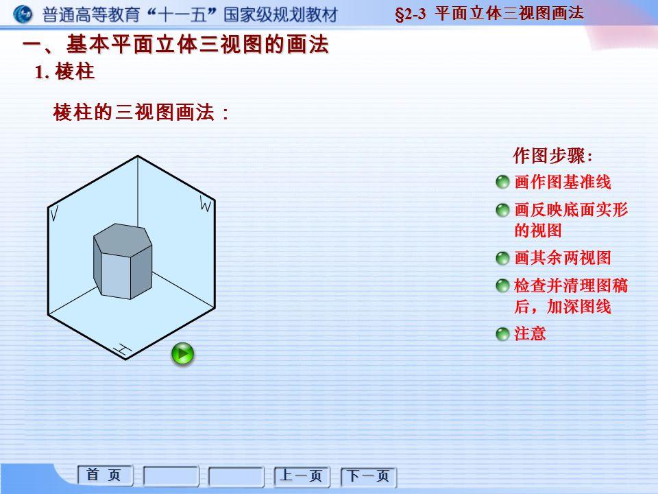 首 页 首 页 上一页 下一页 一、基本平面立体三视图的画法 1. 棱柱 棱柱的三视图画法: §2-3 平面立体三视图画法