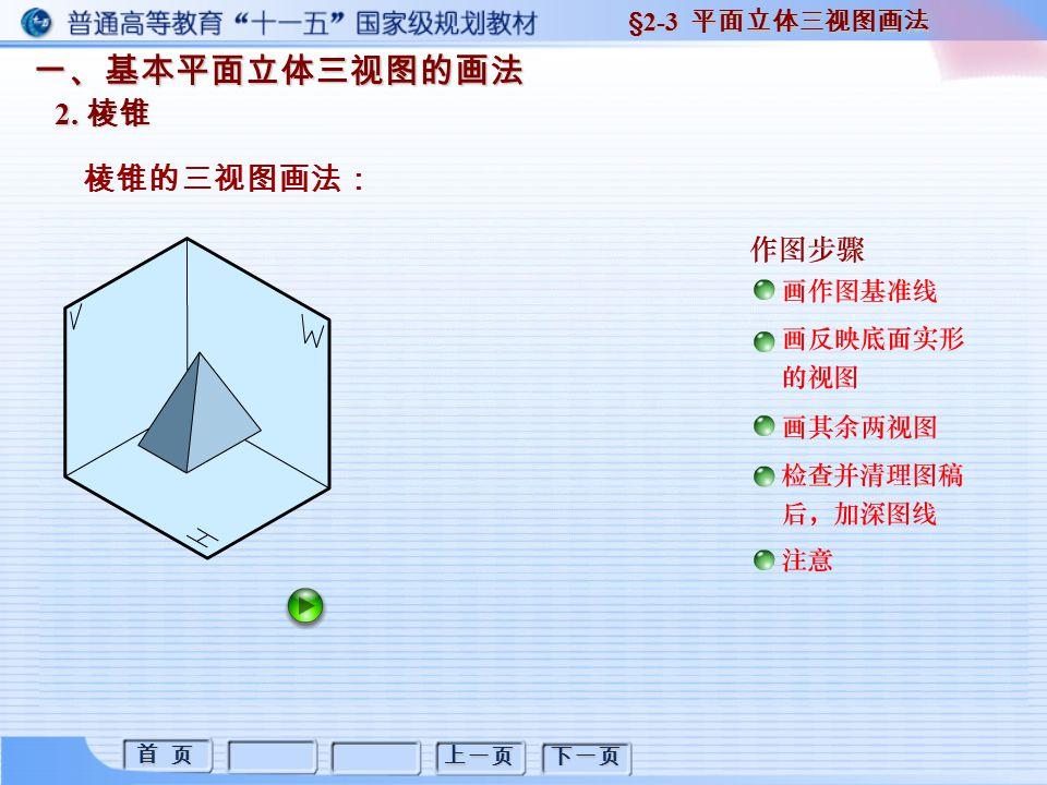 首 页 首 页 上一页 下一页 一、基本平面立体三视图的画法 2. 棱锥 棱锥的三视图画法: §2-3 平面立体三视图画法