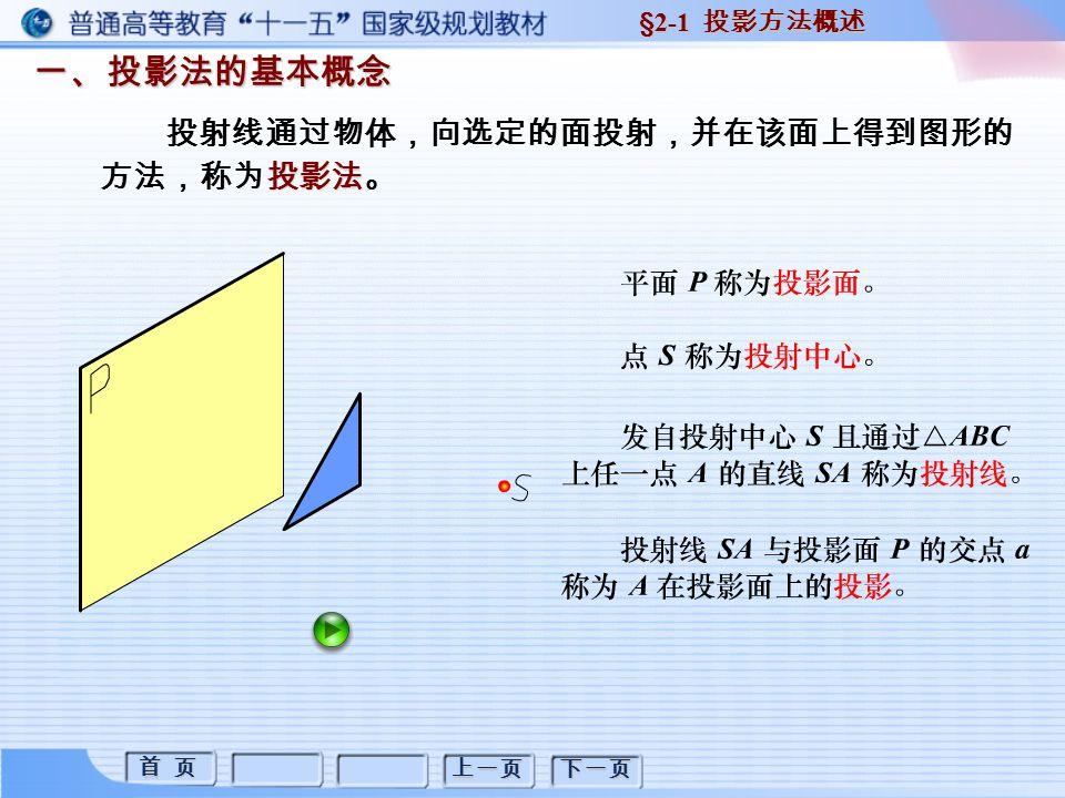 首 页 首 页 上一页 下一页 一、投影法的基本概念 §2-1 投影方法概述