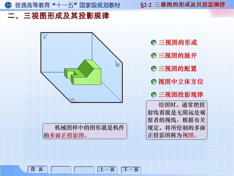 首 页 首 页 上一页 下一页 二、三视图形成及其投影规律 §2-2 三视图的形成及其投影规律