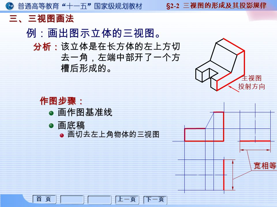 首 页 首 页 上一页 下一页 三、三视图画法 §2-2 三视图的形成及其投影规律 例:画出图示立体的三视图。 分析: 该立体是在长方体的左上方切 去一角,左端中部开了一个方 槽后形成的。 作图步骤: 画作图基准线 画底稿 画切去左上角物体的三视图宽相等 主视图 投射方向