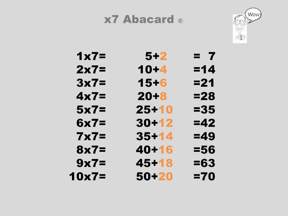 1x7== 7 5+2 x7 Abacard ® 2x7==1410+4 3x7==2115+6 4x7==2820+8 5x7==3525+10 6x7==4230+12 7x7==4935+14 8x7==5640+16 9x7==6345+18 10x7==7050+20 Wow!
