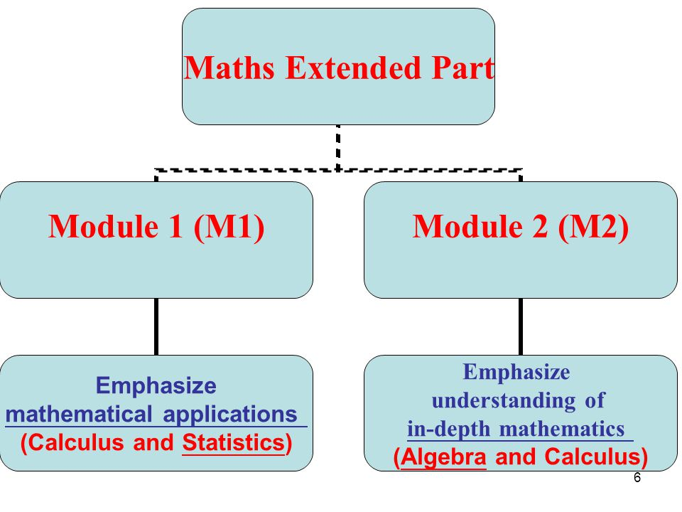 6 Maths Extended Part Module 1 (M1) Emphasize mathematical applications (Calculus and Statistics) Module 2 (M2) Emphasize understanding of in-depth mathematics (Algebra and Calculus)