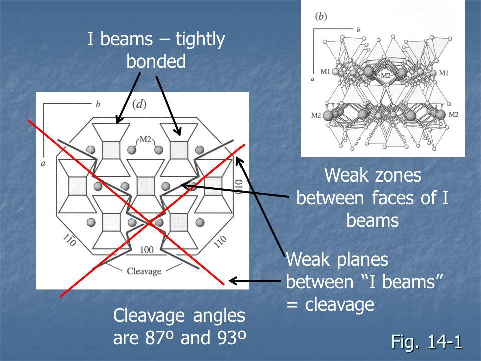 Generalization Generalization 1.Not common in mafic and ultramafic rocks 1.