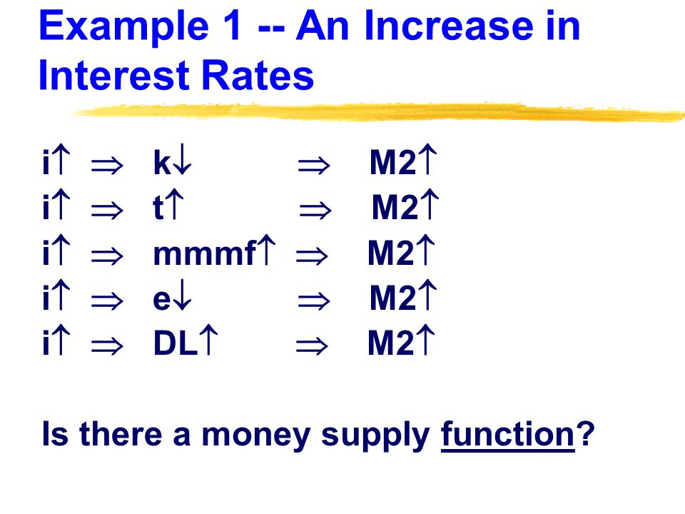 Example 1 -- An Increase in Interest Rates i   k   M2  i   t   M2  i   mmmf   M2  i   e   M2  i   DL   M2  Is there a money supply function?