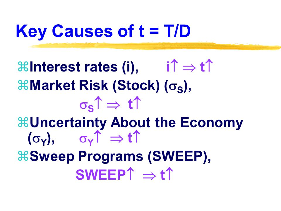 Key Causes of t = T/D zInterest rates (i), i   t  zMarket Risk (Stock) (  S ),  S   t  zUncertainty About the Economy (  Y ),  Y   t  zSweep Programs (SWEEP), SWEEP   t 