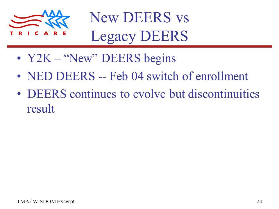TMA / WISDOM Excerpt20 New DEERS vs Legacy DEERS Y2K – New DEERS begins NED DEERS -- Feb 04 switch of enrollment DEERS continues to evolve but discontinuities result