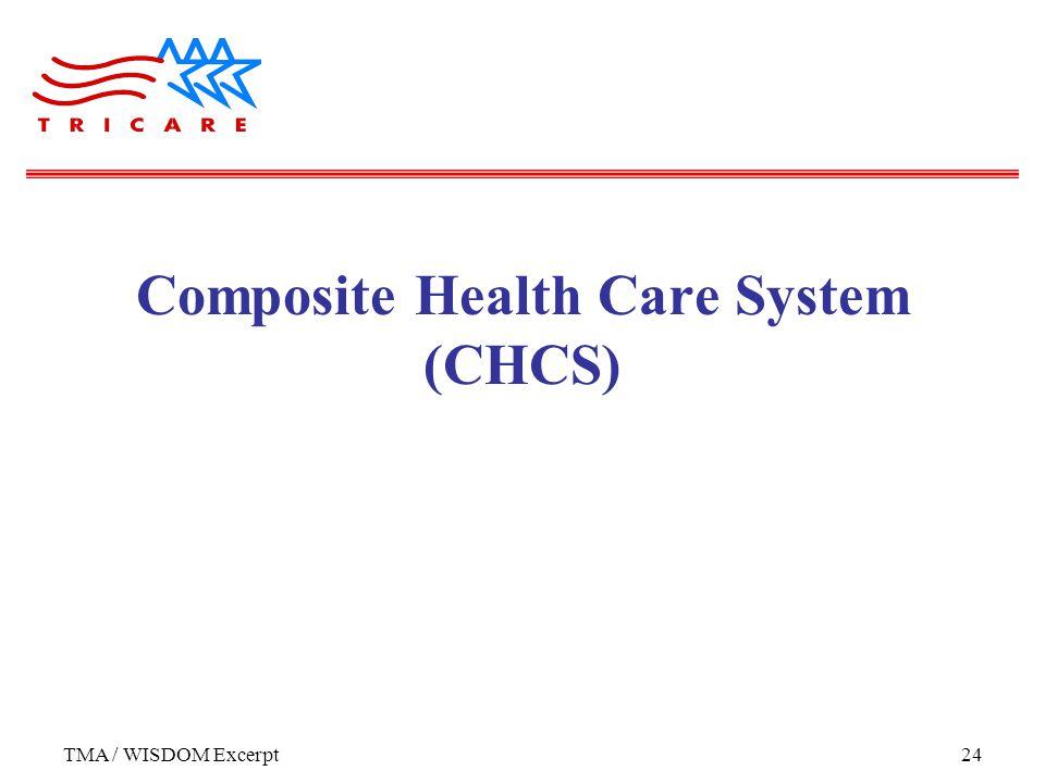 TMA / WISDOM Excerpt24 Composite Health Care System (CHCS)