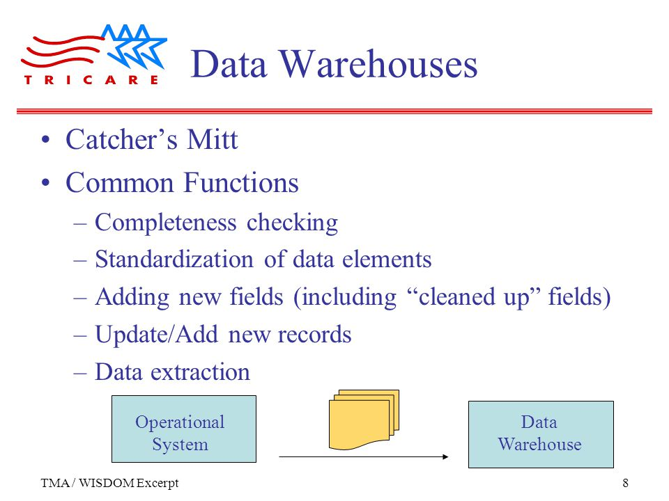 TMA / WISDOM Excerpt8 Data Warehouses Catcher's Mitt Common Functions –Completeness checking –Standardization of data elements –Adding new fields (including cleaned up fields) –Update/Add new records –Data extraction Operational System Data Warehouse