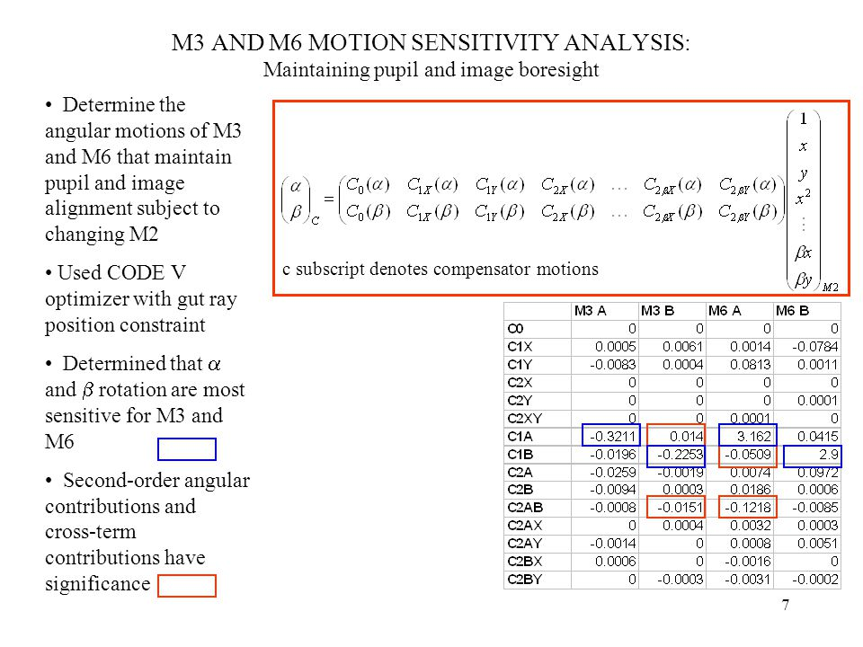 7 M3 AND M6 MOTION SENSITIVITY ANALYSIS: Maintaining pupil and image boresight Determine the angular motions of M3 and M6 that maintain pupil and image alignment subject to changing M2 Used CODE V optimizer with gut ray position constraint Determined that  and  rotation are most sensitive for M3 and M6 Second-order angular contributions and cross-term contributions have significance c subscript denotes compensator motions