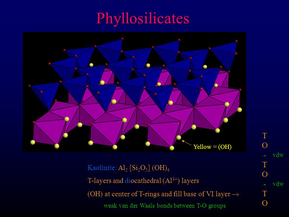 Phyllosilicates Gibbsite: Al(OH) 3 Layers of octahedral Al in coordination with (OH) Al 3+ means that only 2/3 of the VI sites may be occupied for cha