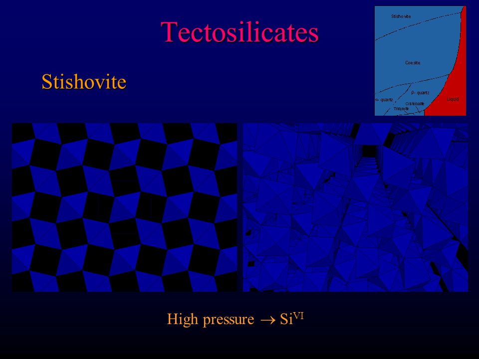 Tectosilicates Cristobalite 001 Projection Cubic Structure