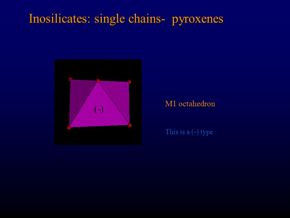 Inosilicates: single chains- pyroxenes M1 octahedron (+) type by convention (+)