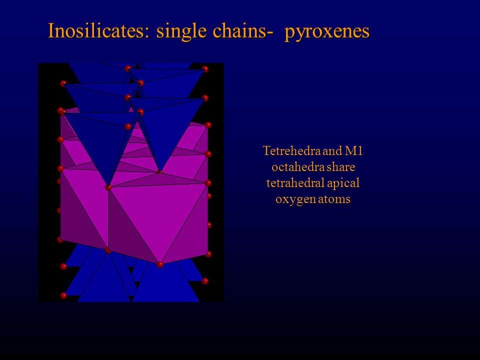 The pyroxene structure is then composed of alternation I-beams Clinopyroxenes have all I-beams oriented the same: all are (+) in this orientation (+)