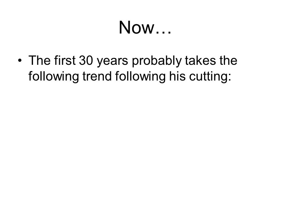 Now… The first 30 years probably takes the following trend following his cutting:
