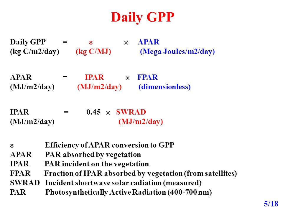 Daily GPP 5/18 Daily GPP =   APAR (kg C/m2/day) (kg C/MJ) (Mega Joules/m2/day) APAR = IPAR  FPAR (MJ/m2/day) (MJ/m2/day) (dimensionless)  Efficiency of APAR conversion to GPP APAR PAR absorbed by vegetation IPAR PAR incident on the vegetation FPAR Fraction of IPAR absorbed by vegetation (from satellites) SWRAD Incident shortwave solar radiation (measured) PAR Photosynthetically Active Radiation (400-700 nm) IPAR = 0.45  SWRAD (MJ/m2/day)