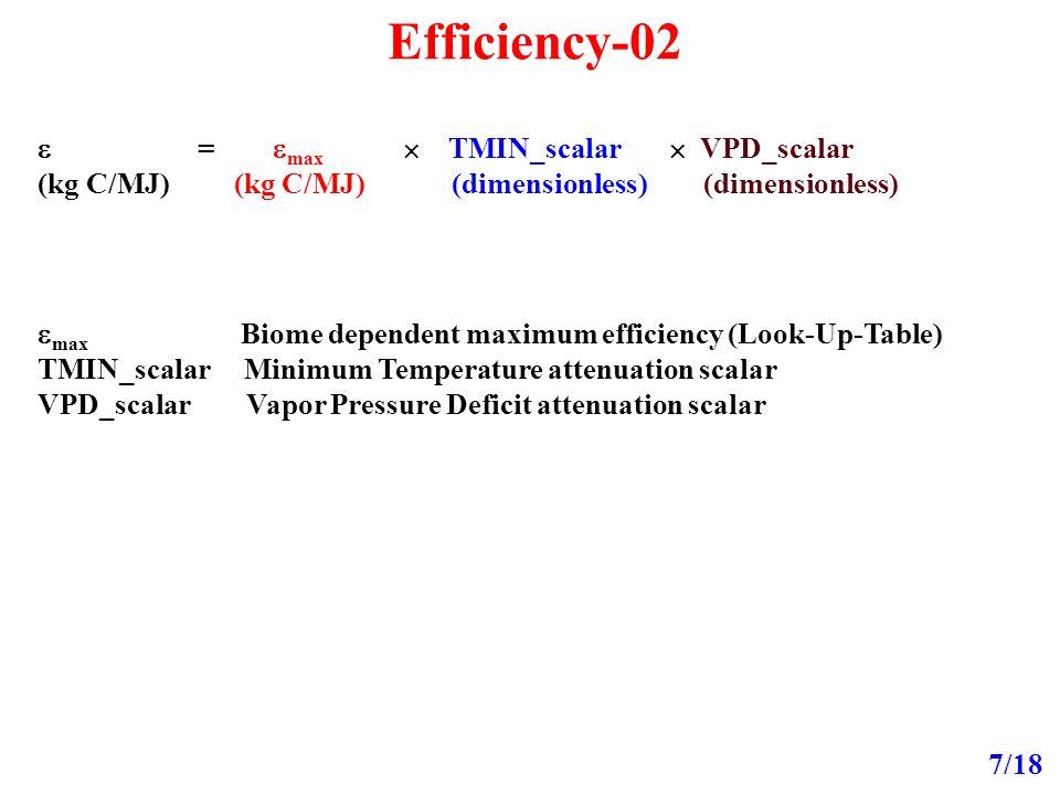 Efficiency-02 7/18  =  max  TMIN_scalar  VPD_scalar (kg C/MJ) (kg C/MJ) (dimensionless) (dimensionless)  max Biome dependent maximum efficiency (Look-Up-Table) TMIN_scalar Minimum Temperature attenuation scalar VPD_scalar Vapor Pressure Deficit attenuation scalar