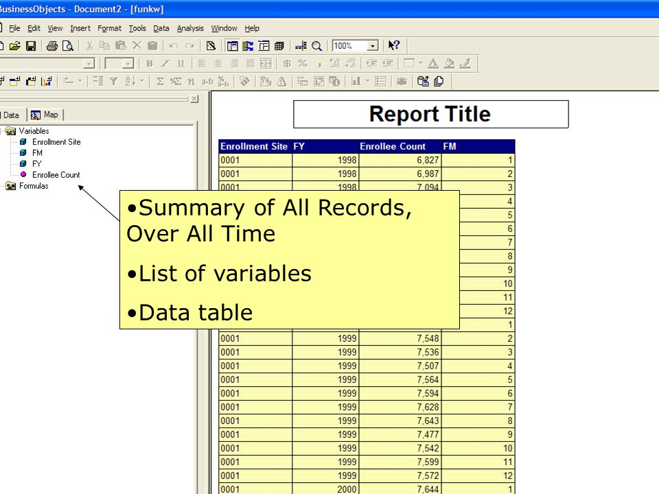 50 Summary of All Records, Over All Time List of variables Data table