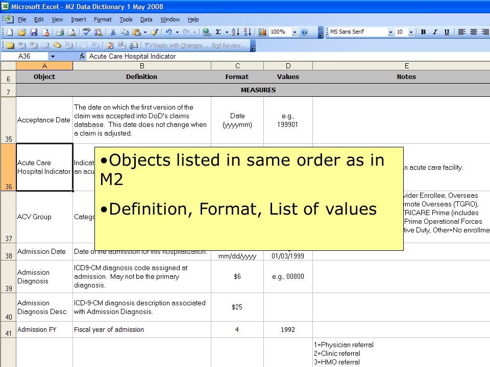 8 Objects listed in same order as in M2 Definition, Format, List of values