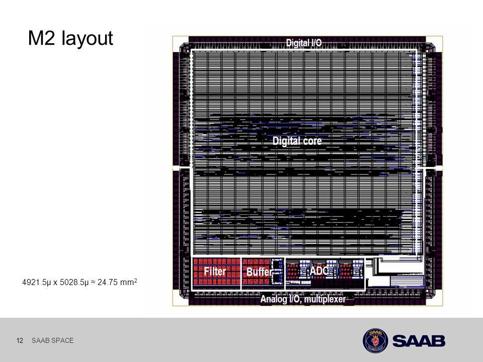 SAAB SPACE 12 M2 layout 4921.5µ x 5028.5µ ≈ 24.75 mm 2