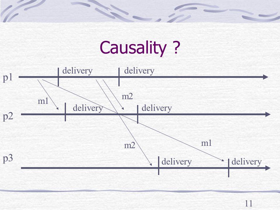 11 Causality p1 p2 p3 m2 delivery m1 delivery m2 delivery