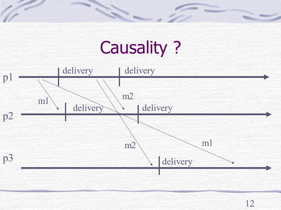 12 Causality p1 p2 p3 m2 delivery m1 delivery m2 delivery