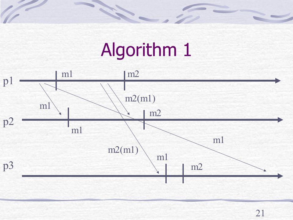 21 Algorithm 1 p1 p2 p3 m2(m1) m2 m1 m2(m1) m2 m1
