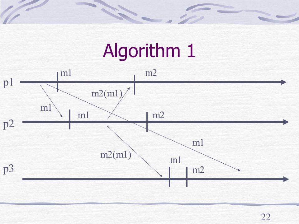 22 Algorithm 1 p1 p2 p3 m1 m2(m1) m2 m1 m2 m1